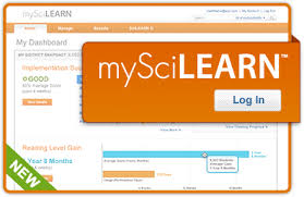 My SciLearn link