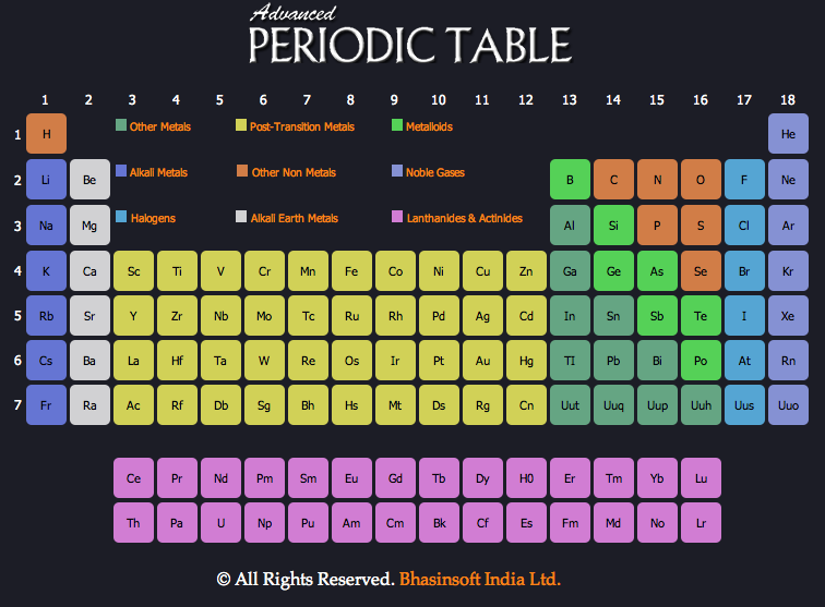 "Search Results for ""Periodic Table Ofelements"" – Calendar 2015"